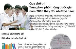 [Infographics] Những thay đổi trong quy chế thi THPT quốc gia 2018