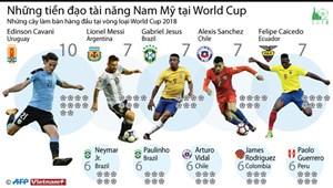 [Infographics] Những tiền đạo tài năng Nam Mỹ tại World Cup