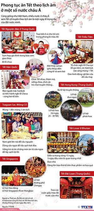 [Infographics] Phong tục ăn Tết theo lịch âm ở một số nước châu Á