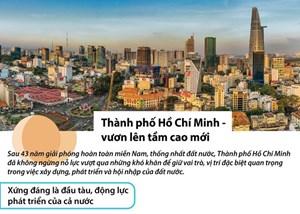 [Infographics] Thành phố Hồ Chí Minh - vươn lên tầm cao mới