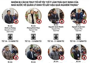 [Infographics] Trịnh Xuân Thanh bị đề nghị phạt tù chung thân