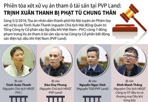 [Infographics] Trịnh Xuân Thanh bị phạt tù chung thân vụ PVP Land