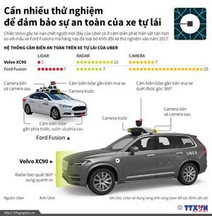 [Infographics] Uber thêm thử nghiệm sau vụ xe tự lái gây chết người