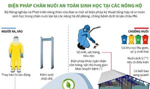 [Infographics] Chăn nuôi an toàn sinh học, phòng dịch tả lợn châu Phi