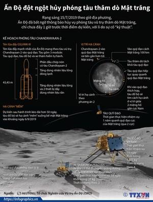 [Infographics] Ấn Độ đột ngột hủy phóng tàu thăm dò Mặt Trăng