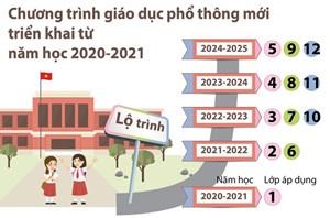 Chương trình giáo dục phổ thông mới triển khai từ năm học 2020-2021