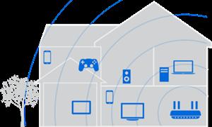 Đặt Wi-Fi ở đâu trong nhà hiệu quả nhất?