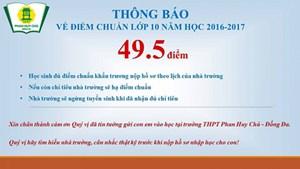 Hà Nội: Trường THPT đầu tiên công bố điểm chuẩn