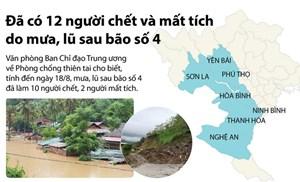 [Infographics] 12 người chết và mất tích do mưa, lũ sau bão số 4