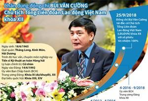[Infographics] Chân dung Chủ tịch Tổng Liên đoàn Lao động Việt Nam Bùi Văn Cường