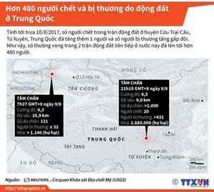 [Infographics] Hai trận động đất xảy ra liên tiếp tại Trung Quốc