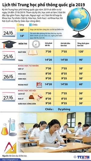 [Infographics] Lịch thi Trung học phổ thông quốc gia năm 2019