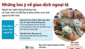 [Infographics] Nhận diện các hành vi mua bán ngoại tệ trái pháp luật