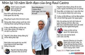 [Infographics] Nhìn lại 10 năm lãnh đạo của ông Raul Castro