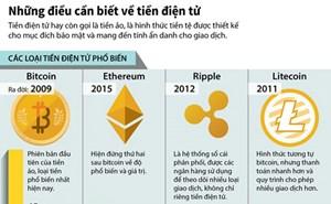 [Infographics] Những điều cần biết về tiền điện tử-tiền ảo
