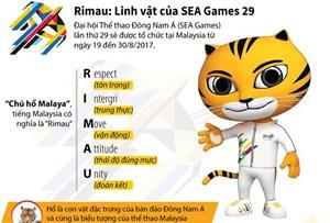 [Infographics] Những điều chưa biết về linh vật SEA Games 29