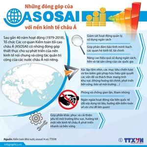 [Infographics] Những đóng góp của ASOSAI với nền kinh tế châu Á