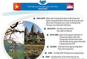 [Infographics] Phát triển tốt đẹp mối quan hệ Việt Nam-Campuchia