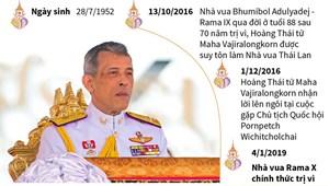 [Infographics] Quyền lực của Nhà vua Thái Lan sau khi đăng quang