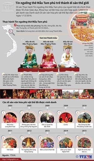 [Infographics] Tín ngưỡng thờ Mẫu và các di sản thế giới của Việt Nam