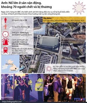 [Infographics] Toàn cảnh vụ nổ kinh hoàng ở gần sân Manchester Arena