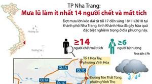Mưa lũ làm ít nhất 14 người chết và mất tích tại Nha Trang