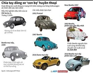 Nhìn lại dòng xe 'con bọ' huyền thoại của Volkswagen