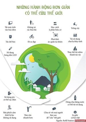 Những việc làm đơn giản để bạn góp phần cứu lấy Trái Đất