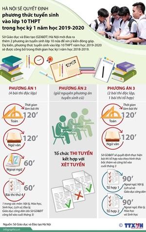 Phương thức tuyển sinh vào lớp 10 sẽ có trong học kỳ I năm học 2018-2019