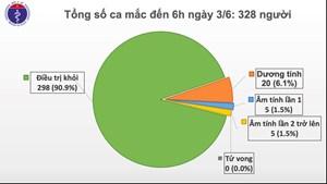 48 ngày Việt Nam không có ca lây nhiễm Covid-19 trong cộng đồng