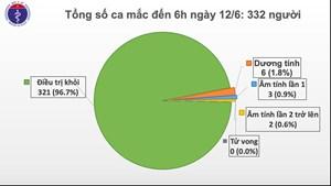 57 ngày Việt Nam không có ca mắc Covid-19 trong cộng đồng