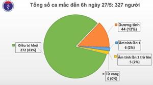 41 ngày Việt Nam không có ca lây nhiễm Covid-19 trong cộng đồng