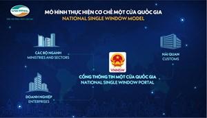 Giúp tiết kiệm 4,55 tỷ USD nhờ chuyển đổi số, Hệ thống một cửa quốc gia của Viettel đạt giải sao Khuê 2020
