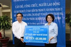 TP Hồ Chí Minh: Phát động đóng góp ủng hộ Quỹ 'Vì người nghèo' năm 2020