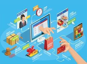 Thương mại điện tử: Không lẽ chỉ mua hàng bằng… niềm tin