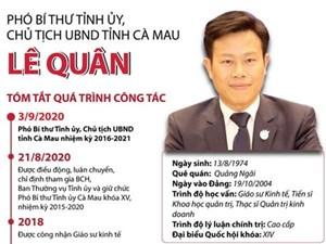 [Infographics] Phó Bí thư Tỉnh ủy, Chủ tịch UBND tỉnh Cà Mau Lê Quân