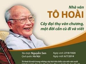 [Infographic] Nhà văn Tô Hoài - Cây đại thụ văn chương của Việt Nam