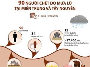 [Infographics] 90 người chết do mưa lũ tại miền Trung và Tây Nguyên