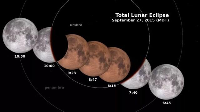 """Nguyệt thực """"siêu trăng máu"""" vào ngày 27/9/2015. Ảnh: NASA."""