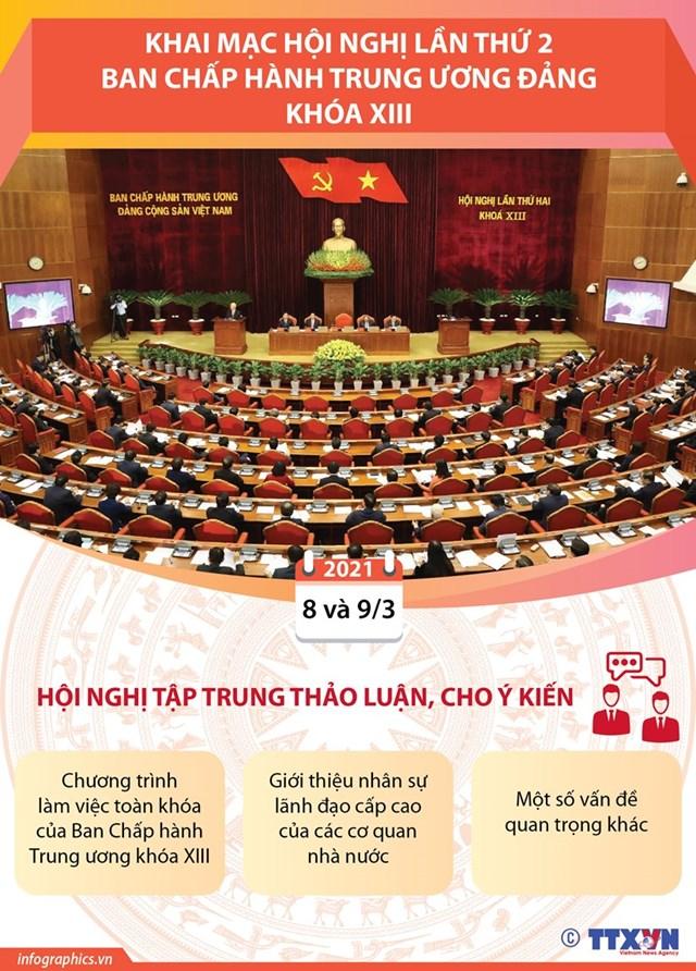 Hội nghị lần 2 BCH TW Đảng XIII: Giới thiệu nhân sự lãnh đạo cấp cao - Ảnh 1