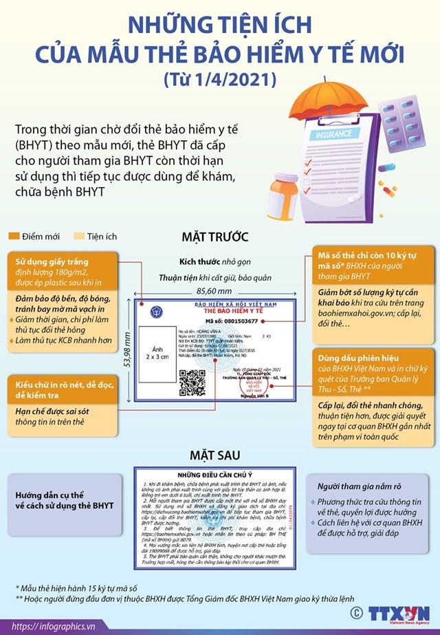 [Infographics] Những tiện ích của mẫu thẻ bảo hiểm y tế mới - Ảnh 1