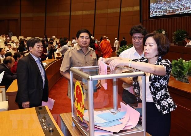 Các đại biểu Quốc hội bỏ phiếu bầu về công tác nhân sự. (Ảnh: Trọng Đức/TTXVN).