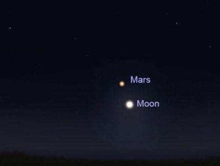 Tối 26/11, Mặt trăng và sao Hỏa sẽ tiến gần nhau trên bầu trời. Ảnh: ABC.