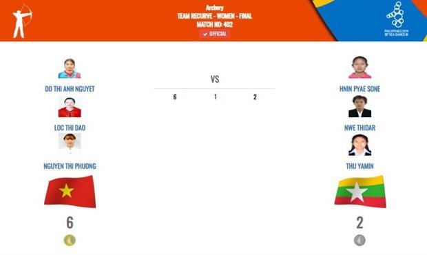 SEA Games 30: Bắn cung Việt Nam giành huy chương Vàng đầu tiên - 1