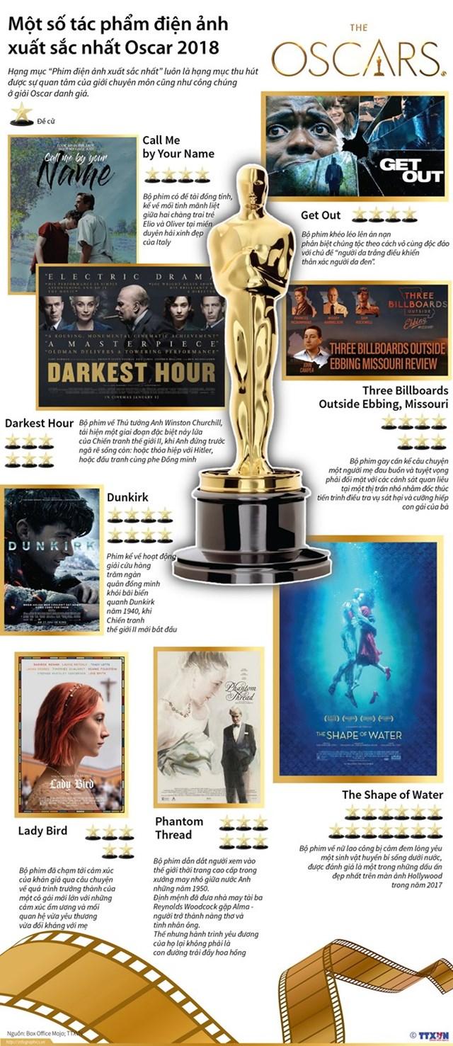 [Infographics] Một số tác phẩm điện ảnh xuất sắc nhất Oscar 2018
