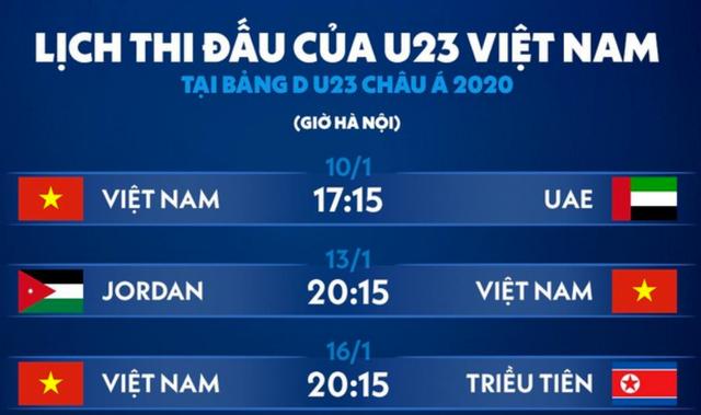 U23 Việt Nam - U23 UAE: Thắng để giải toả sức ép tâm lý - 2