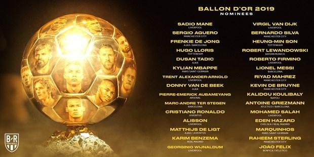 Công bố danh sách đề cử tranh danh hiệu Quả bóng vàng 2019 - 1