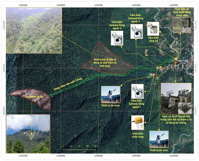 VNPT tài trợ đường truyền kết nối trạm cảnh báo sớm trượt lở tại Lào Cai - 1