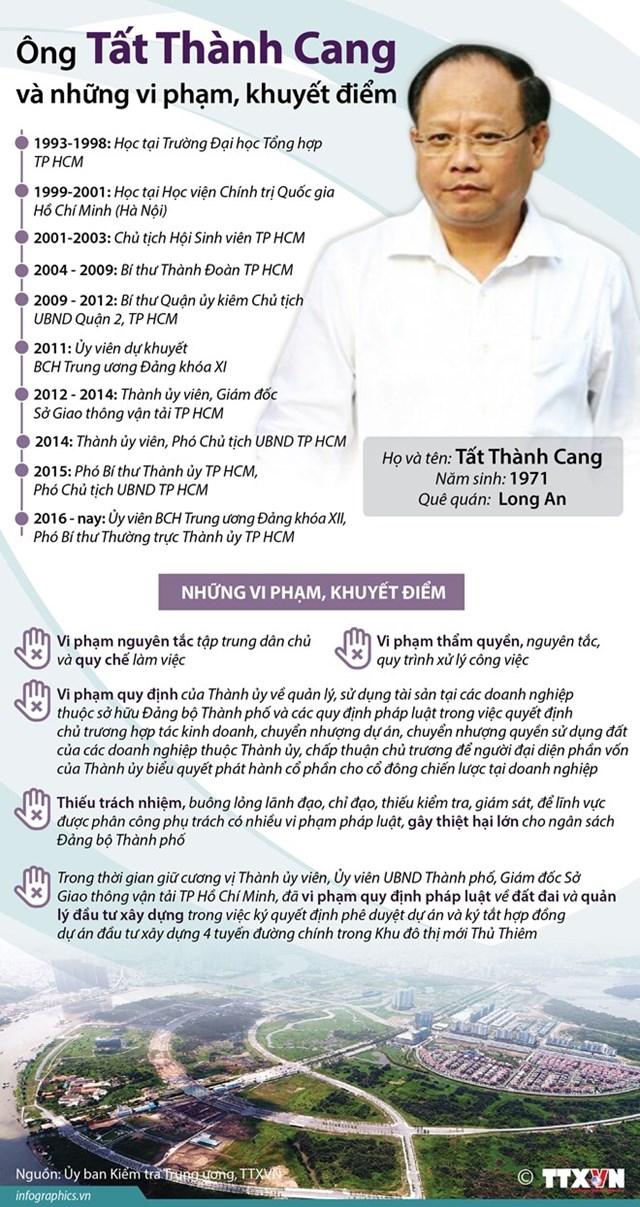 [Infographics] Những vi phạm, khuyết điểm của ông Tất Thành Cang