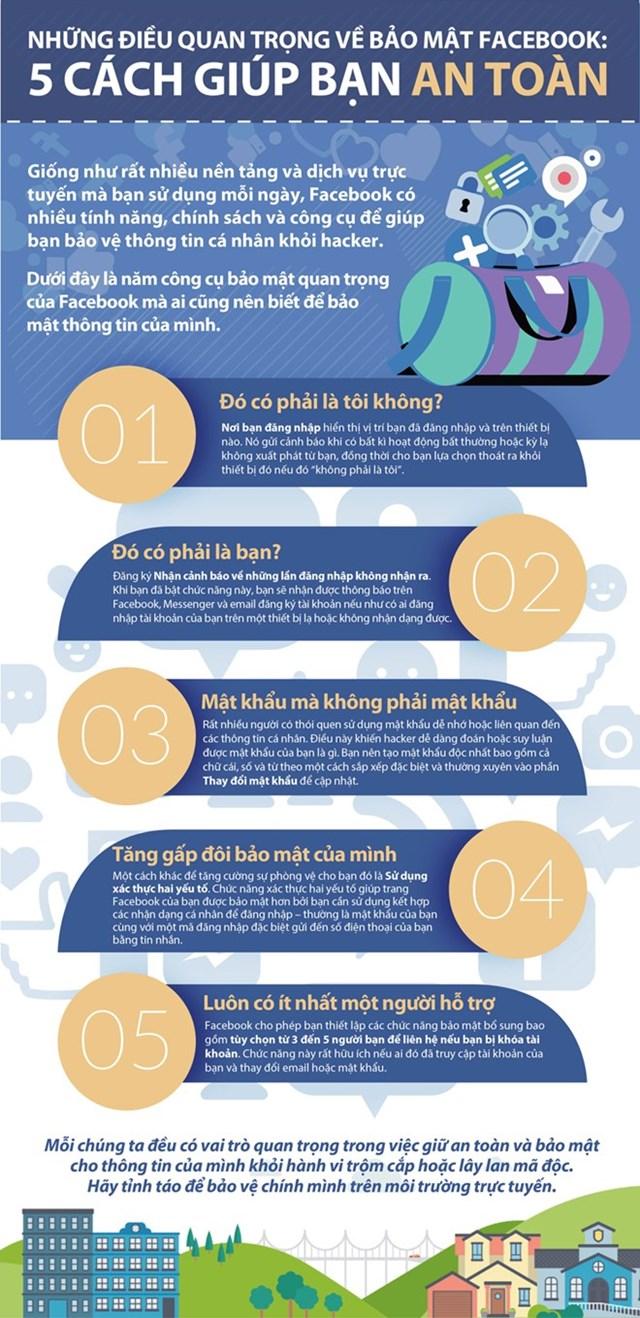 5 cách giúp người dùng an toàn trên môi trường trực tuyến